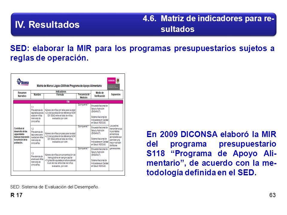 R 17 SED: elaborar la MIR para los programas presupuestarios sujetos a reglas de operación.