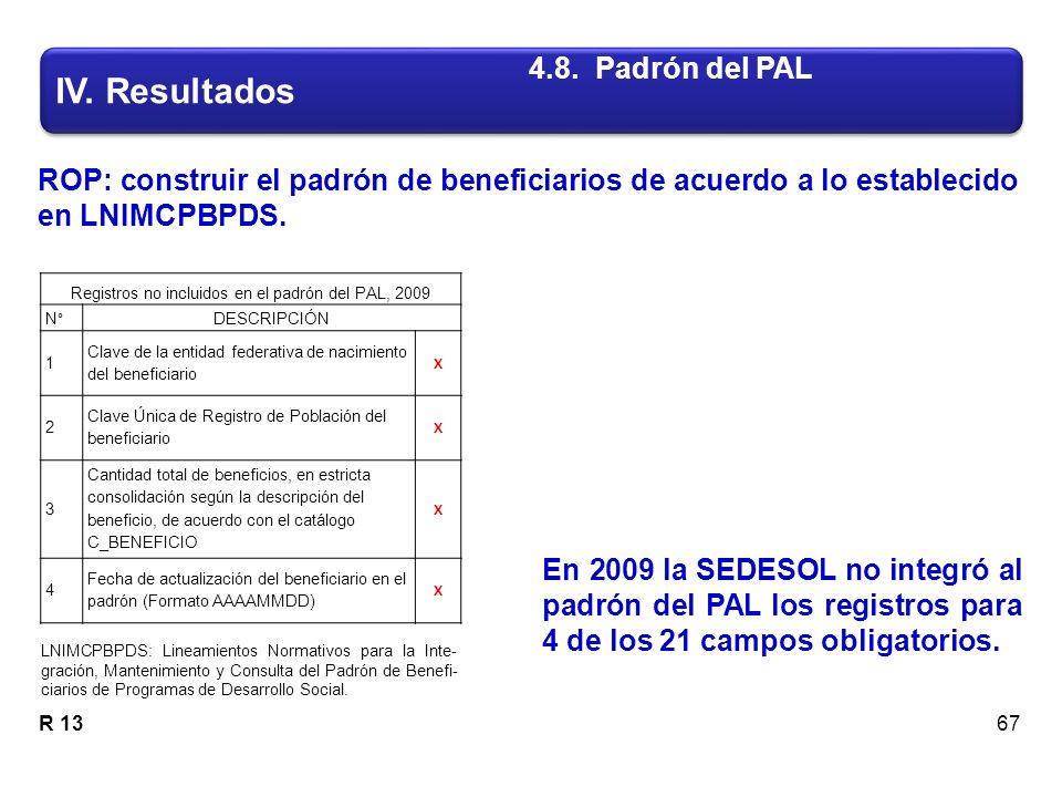 ROP: construir el padrón de beneficiarios de acuerdo a lo establecido en LNIMCPBPDS.