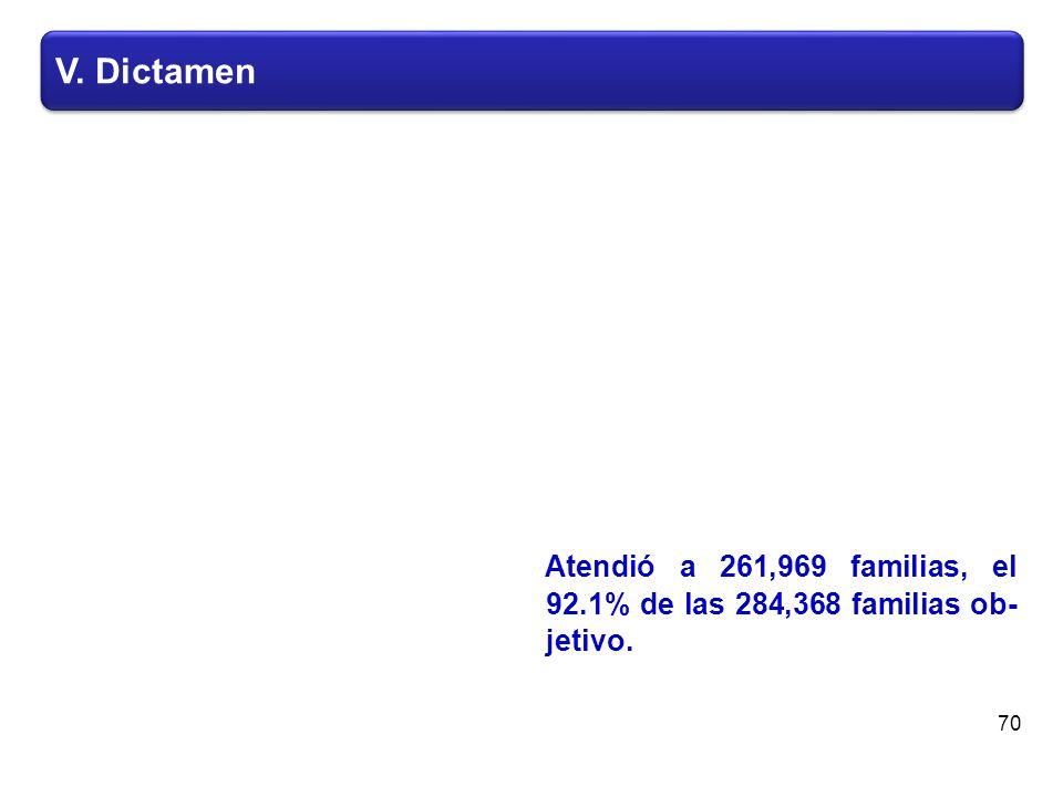 V. Dictamen Atendió a 261,969 familias, el 92.1% de las 284,368 familias ob- jetivo. 70