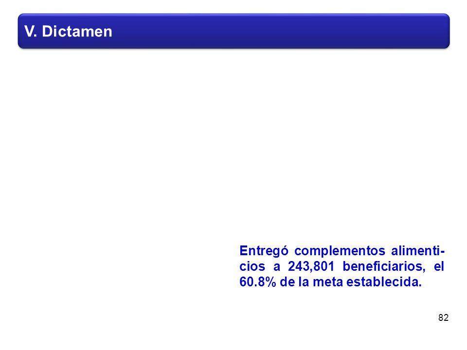 V. Dictamen 82 Entregó complementos alimenti- cios a 243,801 beneficiarios, el 60.8% de la meta establecida.