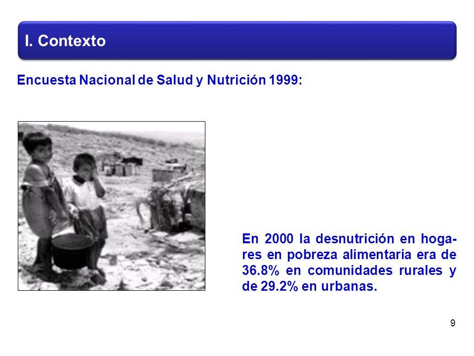 En 2000 la desnutrición en hoga- res en pobreza alimentaria era de 36.8% en comunidades rurales y de 29.2% en urbanas.