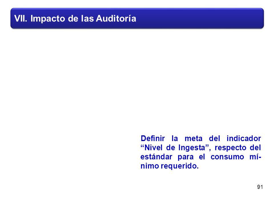 VII. Impacto de las Auditoría Definir la meta del indicador Nivel de Ingesta, respecto del estándar para el consumo mí- nimo requerido. 91
