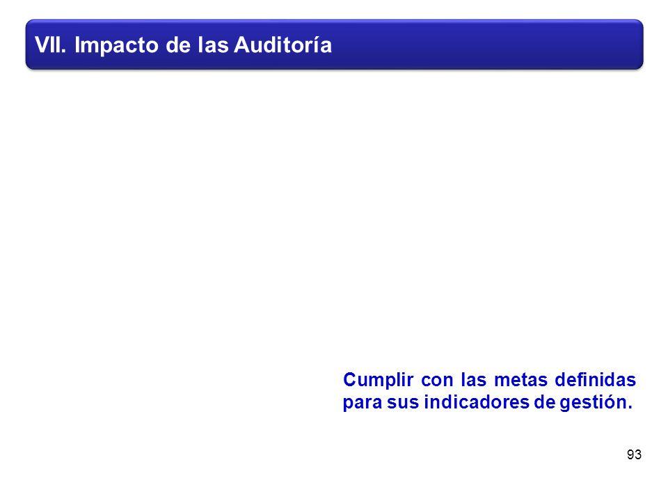 VII. Impacto de las Auditoría Cumplir con las metas definidas para sus indicadores de gestión. 93