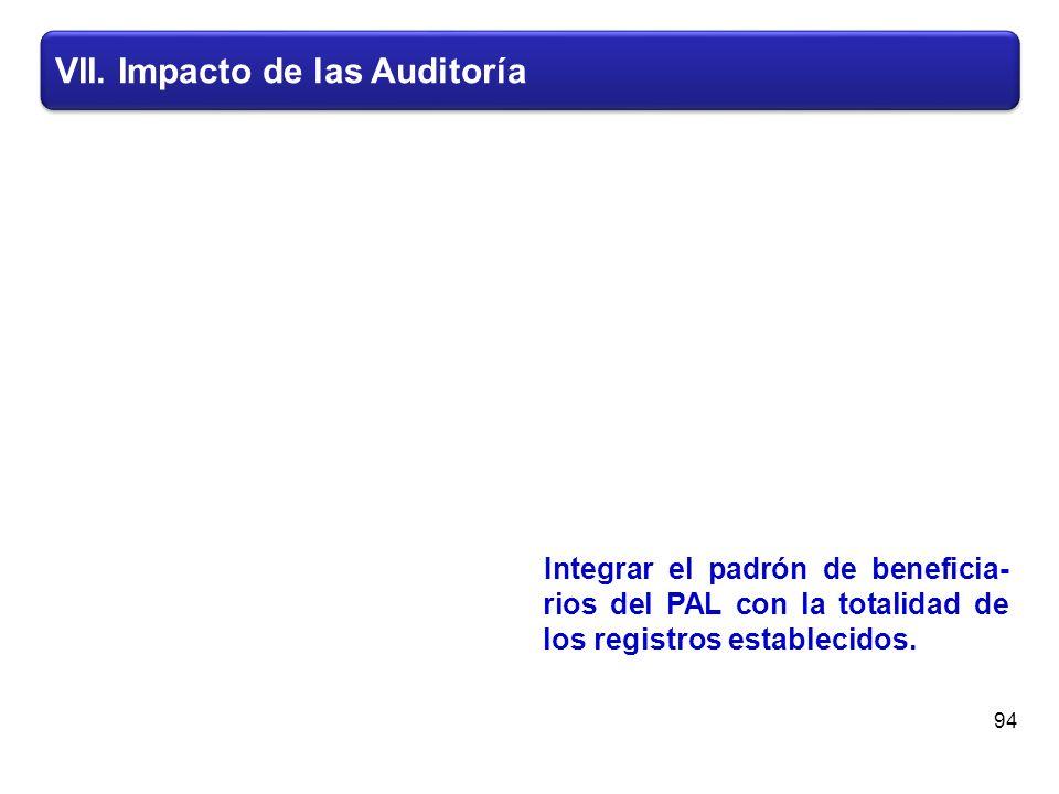 VII. Impacto de las Auditoría Integrar el padrón de beneficia- rios del PAL con la totalidad de los registros establecidos. 94