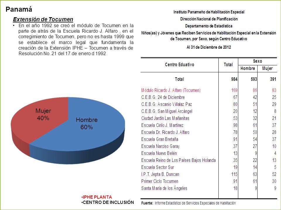 Panamá Extensión de Tocumen En el año 1992 se creó el módulo de Tocumen en la parte de atrás de la Escuela Ricardo J. Alfaro, en el corregimiento de T