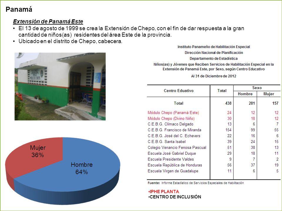 Panamá Extensión de Panamá Este El 13 de agosto de 1999 se crea la Extensión de Chepo, con el fin de dar respuesta a la gran cantidad de niños(as) res
