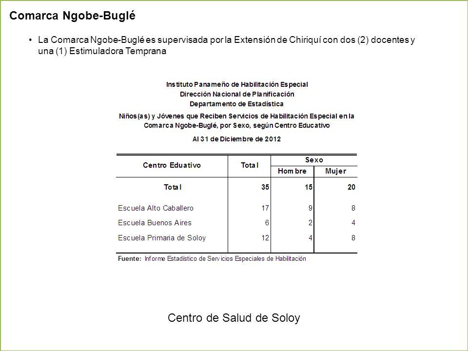 Centro de Salud de Soloy Comarca Ngobe-Buglé La Comarca Ngobe-Buglé es supervisada por la Extensión de Chiriquí con dos (2) docentes y una (1) Estimul