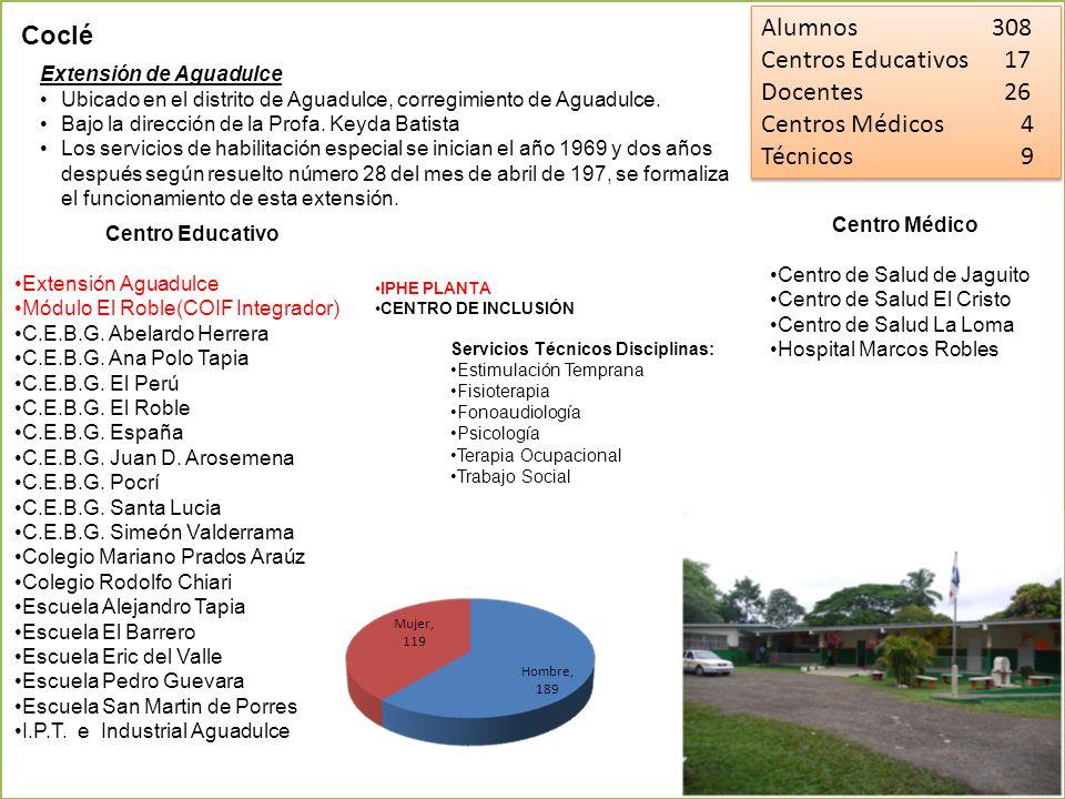 Alumnos 308 Centros Educativos 17 Docentes 26 Centros Médicos 4 Técnicos 9 Alumnos 308 Centros Educativos 17 Docentes 26 Centros Médicos 4 Técnicos 9