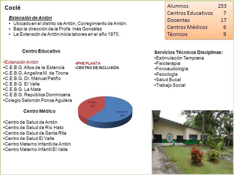 Alumnos 253 Centros Educativos 7 Docentes 17 Centros Médicos 6 Técnicos 9 Alumnos 253 Centros Educativos 7 Docentes 17 Centros Médicos 6 Técnicos 9 Co