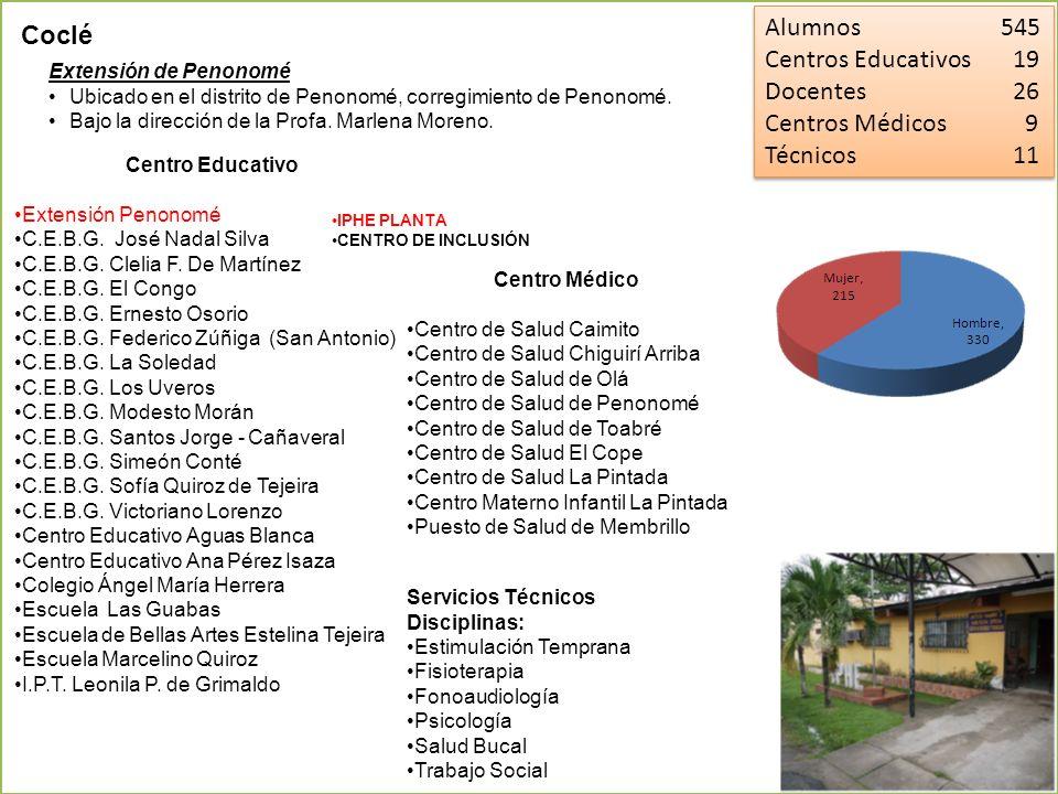 Alumnos 545 Centros Educativos 19 Docentes 26 Centros Médicos 9 Técnicos 11 Alumnos 545 Centros Educativos 19 Docentes 26 Centros Médicos 9 Técnicos 1