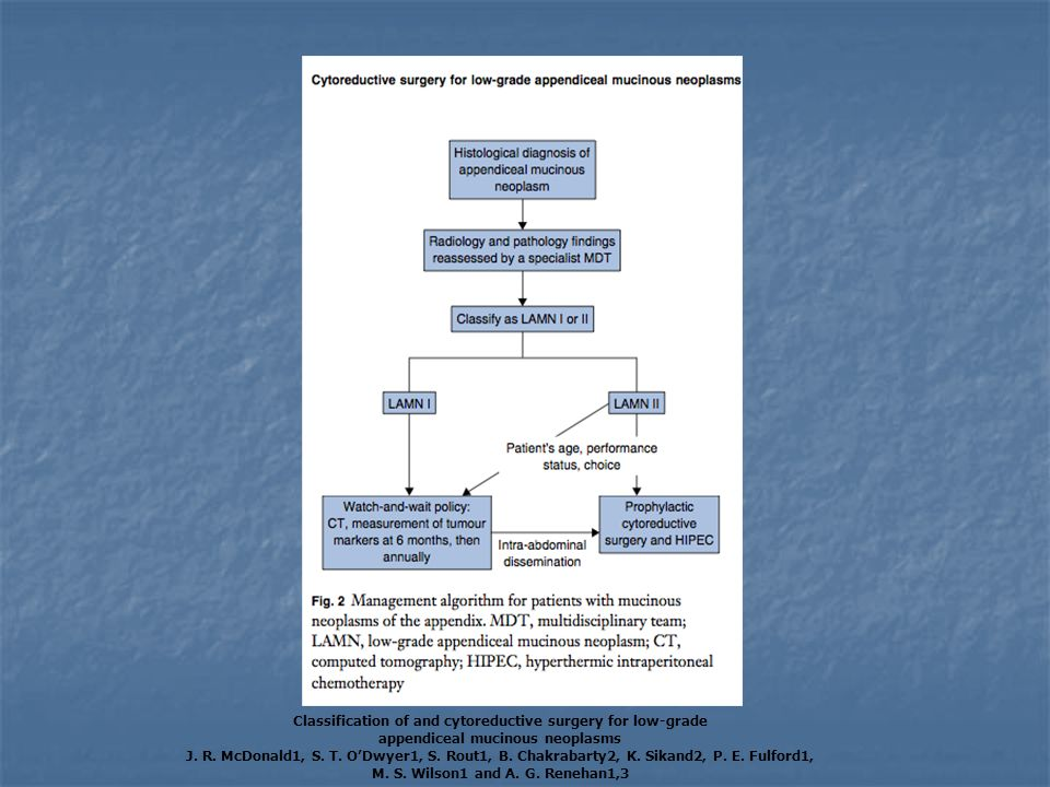 SEGUIMIENTO Classification of and cytoreductive surgery for low-grade appendiceal mucinous neoplasms J.