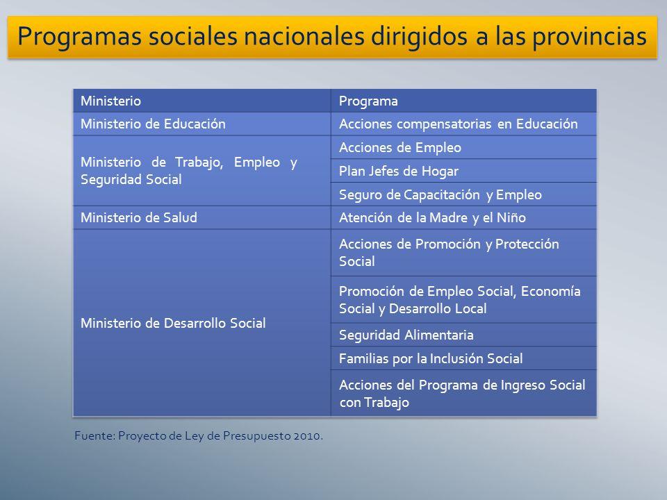 Programas sociales nacionales dirigidos a las provincias Fuente: Proyecto de Ley de Presupuesto 2010.
