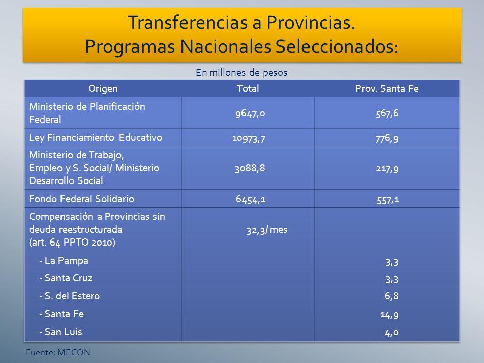 En millones de pesos Fuente: MECON Transferencias a Provincias. Programas Nacionales Seleccionados: