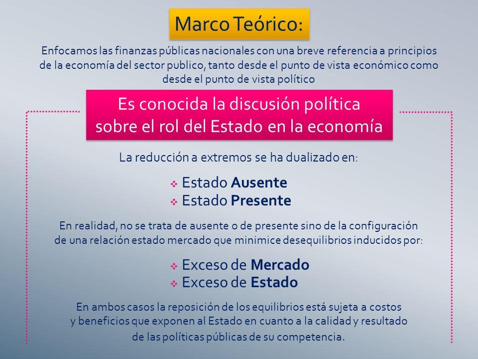 Marco Teórico: Es conocida la discusión política sobre el rol del Estado en la economía Es conocida la discusión política sobre el rol del Estado en la economía