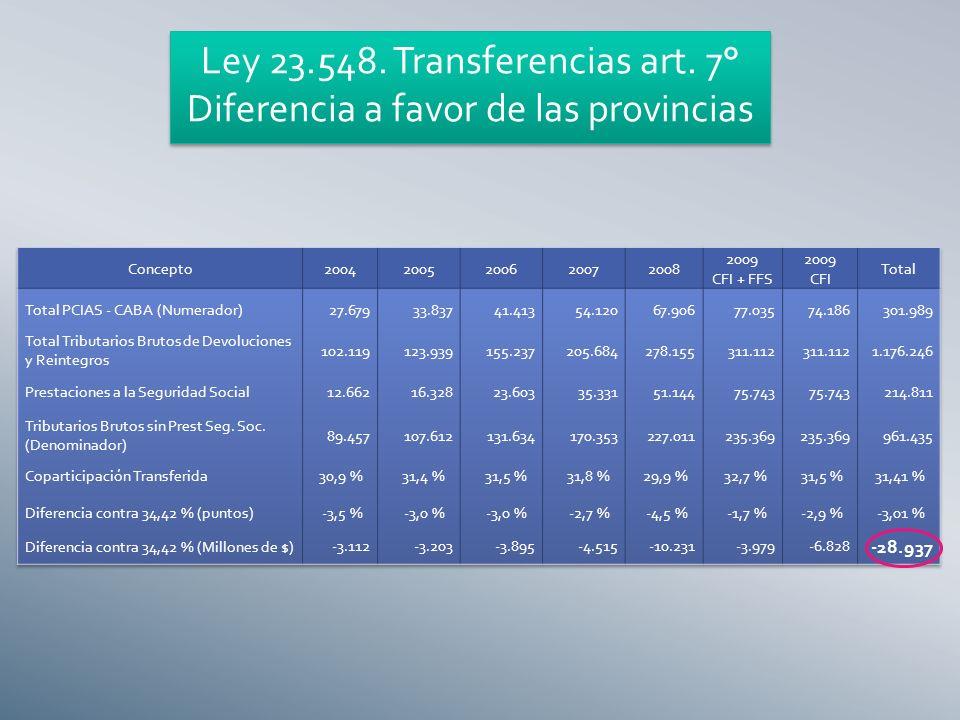 Ley 23.548. Transferencias art. 7° Diferencia a favor de las provincias Ley 23.548.