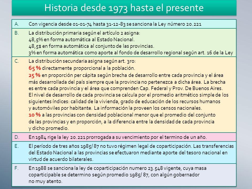 A.Con vigencia desde 01-01-74 hasta 31-12-83 se sanciona la Ley número 20.221 B.La distribución primaria según el artículo 2 asigna: 48,5% en forma automática al Estado Nacional.