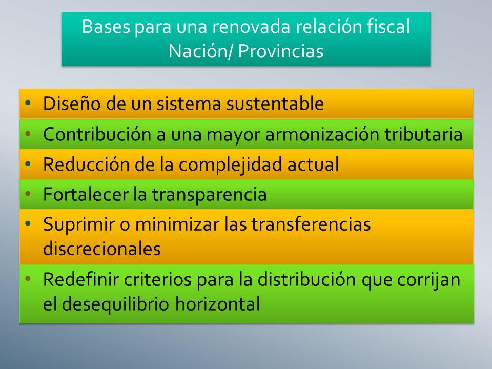 Bases para una renovada relación fiscal Nación/ Provincias Diseño de un sistema sustentable Contribución a una mayor armonización tributaria Reducción de la complejidad actual Fortalecer la transparencia Suprimir o minimizar las transferencias discrecionales Redefinir criterios para la distribución que corrijan el desequilibrio horizontal