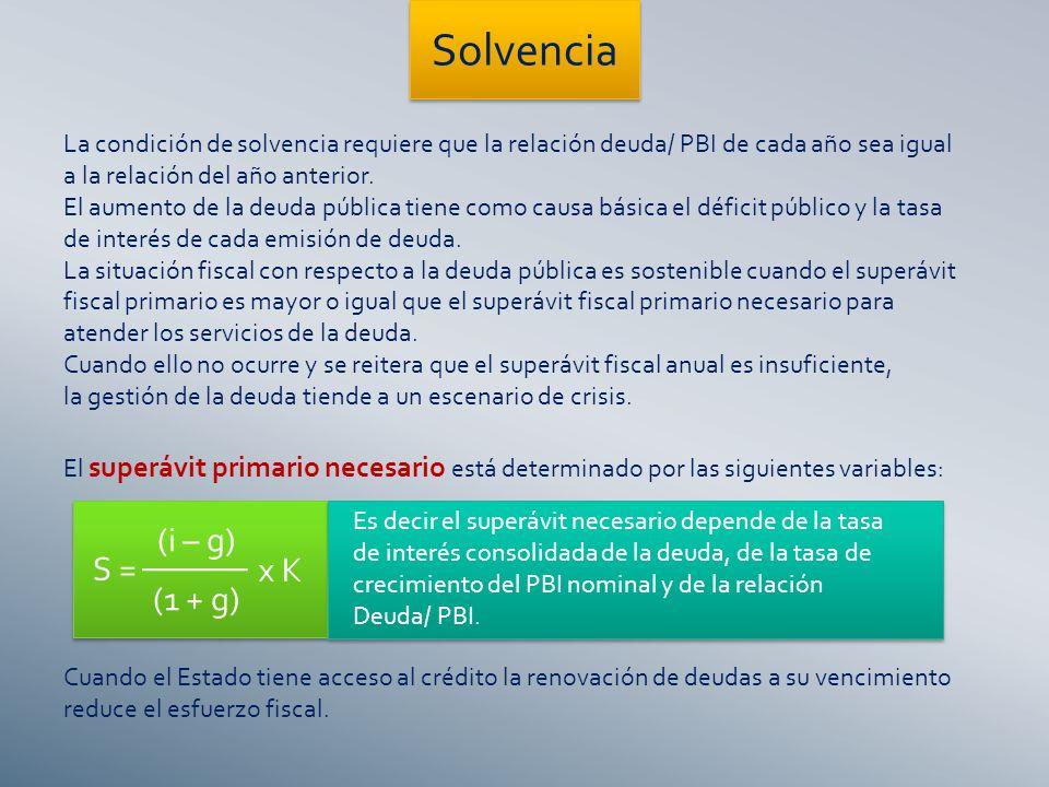 Solvencia La condición de solvencia requiere que la relación deuda/ PBI de cada año sea igual a la relación del año anterior.