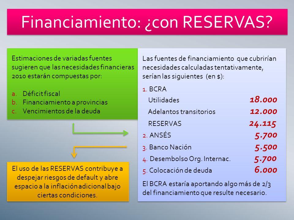 Financiamiento: ¿con RESERVAS.