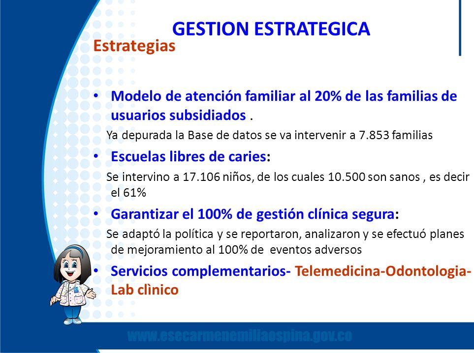 GESTION ESTRATEGICA Estrategias Modelo de atención familiar al 20% de las familias de usuarios subsidiados. Ya depurada la Base de datos se va interve