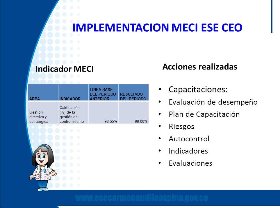 IMPLEMENTACION MECI ESE CEO Indicador MECI AREAINDICADOR LINEA BASE DEL PERIODO ANTERIOR RESULTADO DEL PERIODO Gestión directiva y estratégica Calific
