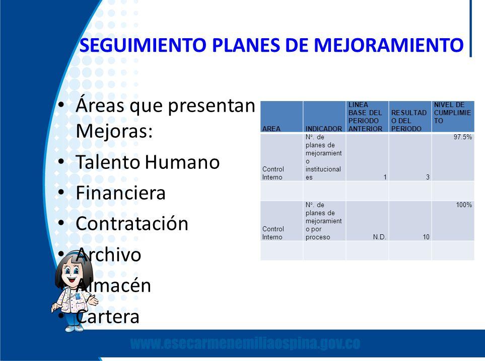 SEGUIMIENTO PLANES DE MEJORAMIENTO Áreas que presentan Mejoras: Talento Humano Financiera Contratación Archivo Almacén Cartera AREAINDICADOR LINEA BAS