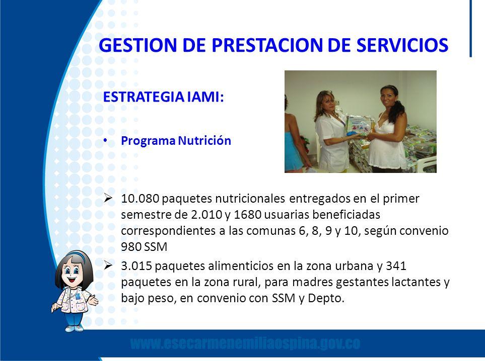 GESTION DE PRESTACION DE SERVICIOS ESTRATEGIA IAMI: Programa Nutrición 10.080 paquetes nutricionales entregados en el primer semestre de 2.010 y 1680