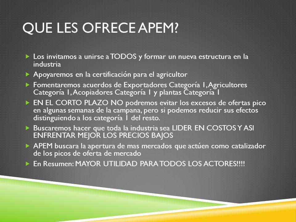 QUE LES OFRECE APEM? Los invitamos a unirse a TODOS y formar un nueva estructura en la industria Apoyaremos en la certificación para el agricultor Fom