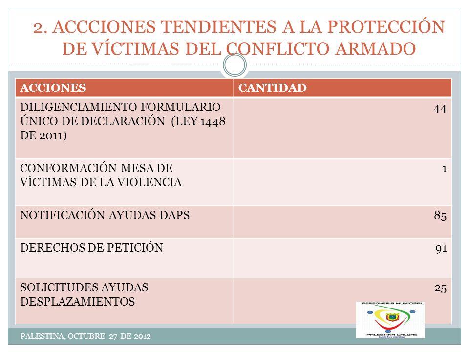 2. ACCCIONES TENDIENTES A LA PROTECCIÓN DE VÍCTIMAS DEL CONFLICTO ARMADO PALESTINA, OCTUBRE 27 DE 2012 ACCIONESCANTIDAD DILIGENCIAMIENTO FORMULARIO ÚN