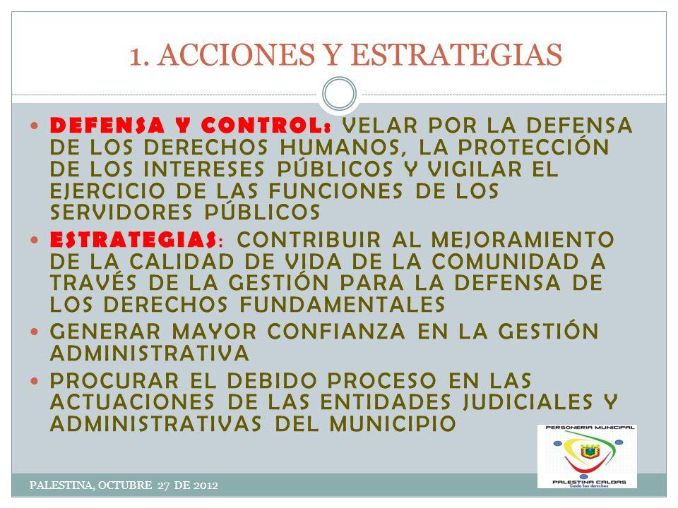 1.1 ACCIONES TENDIENTES A LA DEFENSA DE LOS DERECHOS HUMANOS PALESTINA, OCTUBRE 27 DE 2012 ACCIONESCANTIDAD ASESORIAS TUTELAS IMPUGANCIONES DE TUTELA INCIDENTES DE DESACATO DERECHOS DE PETICIÓN AMPAROS DE POBREZA SOLICITUDES Y MEMORIALES ACCIONESCANTIDAD ASESORIAS1.526 TUTELAS174 IMPUGNACIONES DE TUTELA11 INCIDENTES DE DESACATO85 DERECHOS DE PETICIÓN218 AMPAROS DE POBREZA39 SOLICITUDES Y MEMORIALES35 DERECHOS DE PETICIÓN ANTE PERSONERÍA25 ASISTENCIA A AUDIENCIAS4