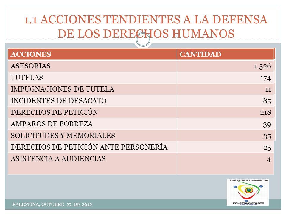 1.1 ACCIONES TENDIENTES A LA DEFENSA DE LOS DERECHOS HUMANOS PALESTINA, OCTUBRE 27 DE 2012 ACCIONESCANTIDAD ASESORIAS TUTELAS IMPUGANCIONES DE TUTELA