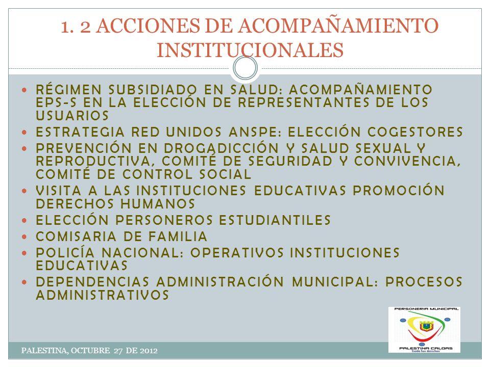 1.2 ACOMPAÑAMIENTOS ESPECIALES PALESTINA, OCTUBRE 27 DE 2012 CONFLICTO CON PESCADORES DEL RIO CAUCA Y LA CHEC COORDINACIÓN JUNTAS DE ACCIÓN COMUNAL: PLANTEAMIENTO DE ACCIONES PARA LOS LÍDERES COMUNALES PROCESO ELECTORAL: ELECCIONES INTERNAS DE PARTIDOS.30 DE SEPTIEMBRE