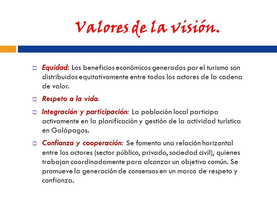 Valores de la visión. Equidad: Los beneficios económicos generados por el turismo son distribuidos equitativamente entre todos los actores de la caden