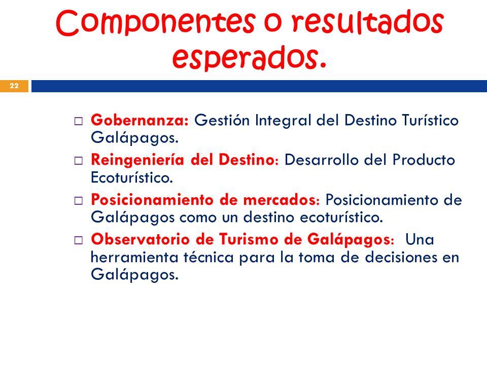 Componentes o resultados esperados. Gobernanza: Gestión Integral del Destino Turístico Galápagos. Reingeniería del Destino: Desarrollo del Producto Ec
