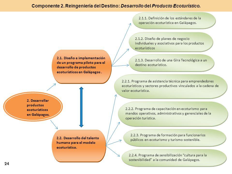 24 2. Desarrollar productos ecoturísticos en Galápagos. 2.1. Diseño e implementación de un programa piloto para el desarrollo de productos ecoturístic