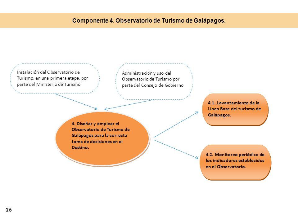 26 4. Diseñar y emplear el Observatorio de Turismo de Galápagos para la correcta toma de decisiones en el Destino. Instalación del Observatorio de Tur