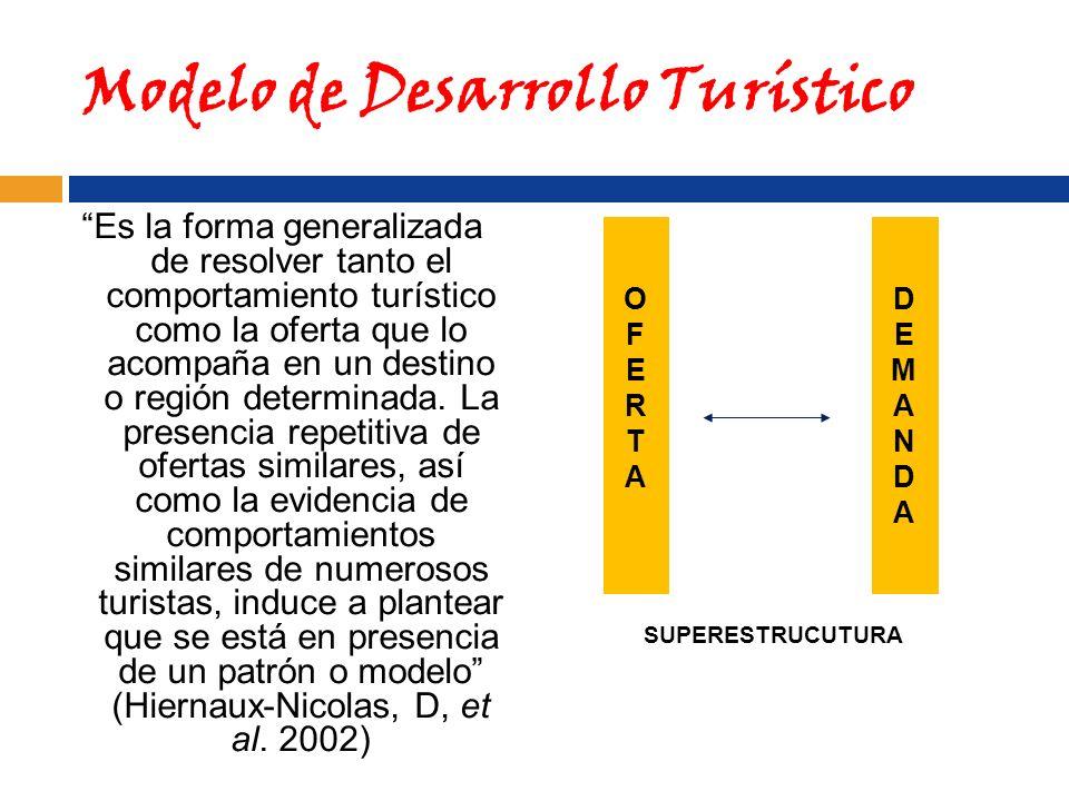Modelo de Desarrollo Turístico Es la forma generalizada de resolver tanto el comportamiento turístico como la oferta que lo acompaña en un destino o r