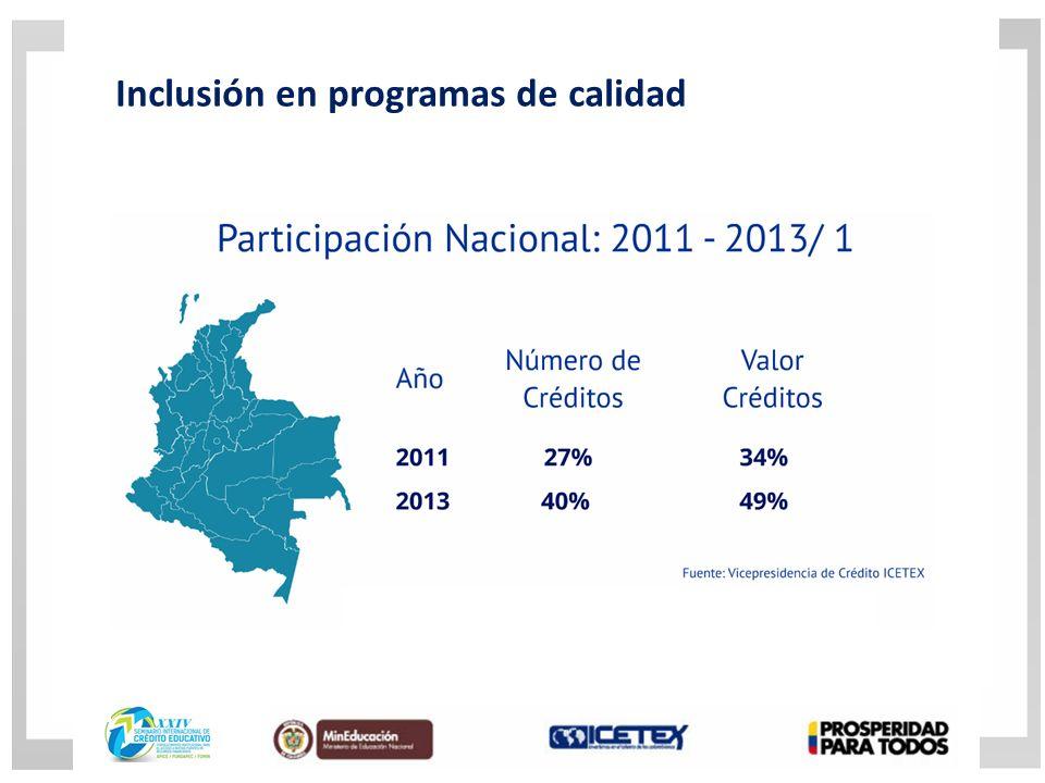 Inclusión en programas de calidad