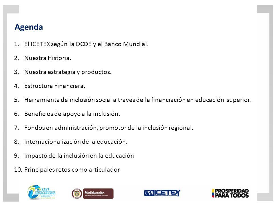 1.El ICETEX según la OCDE y el Banco Mundial.2.Nuestra Historia.