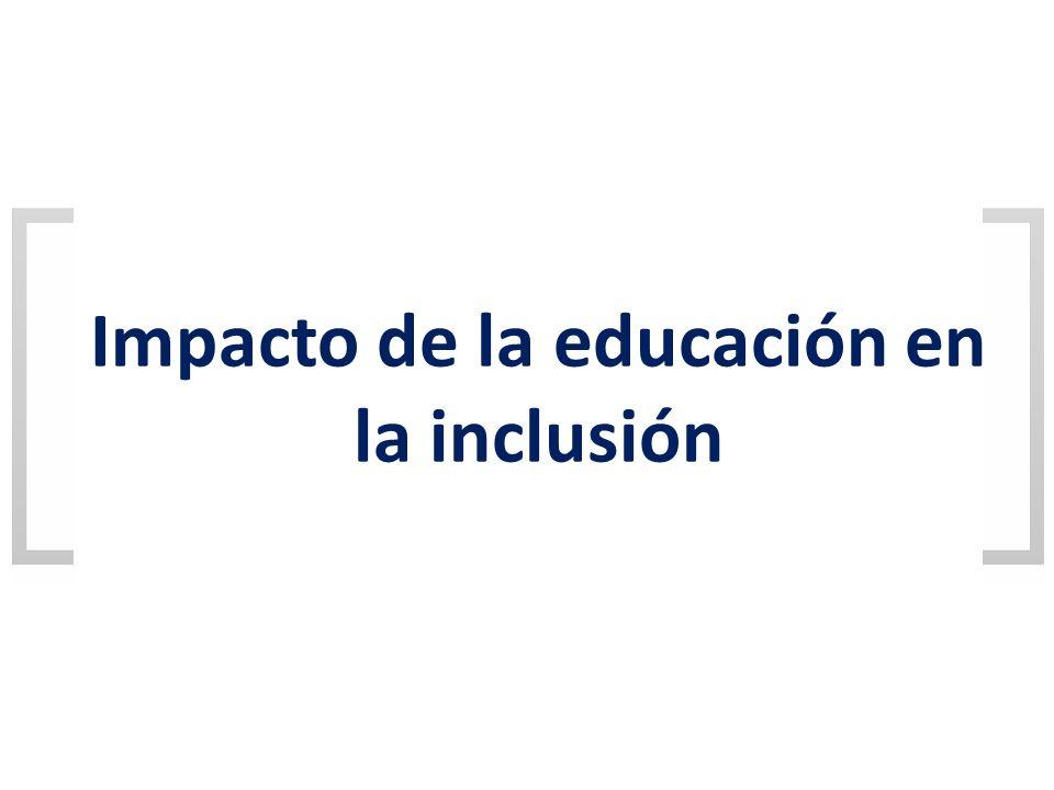 Impacto de la educación en la inclusión