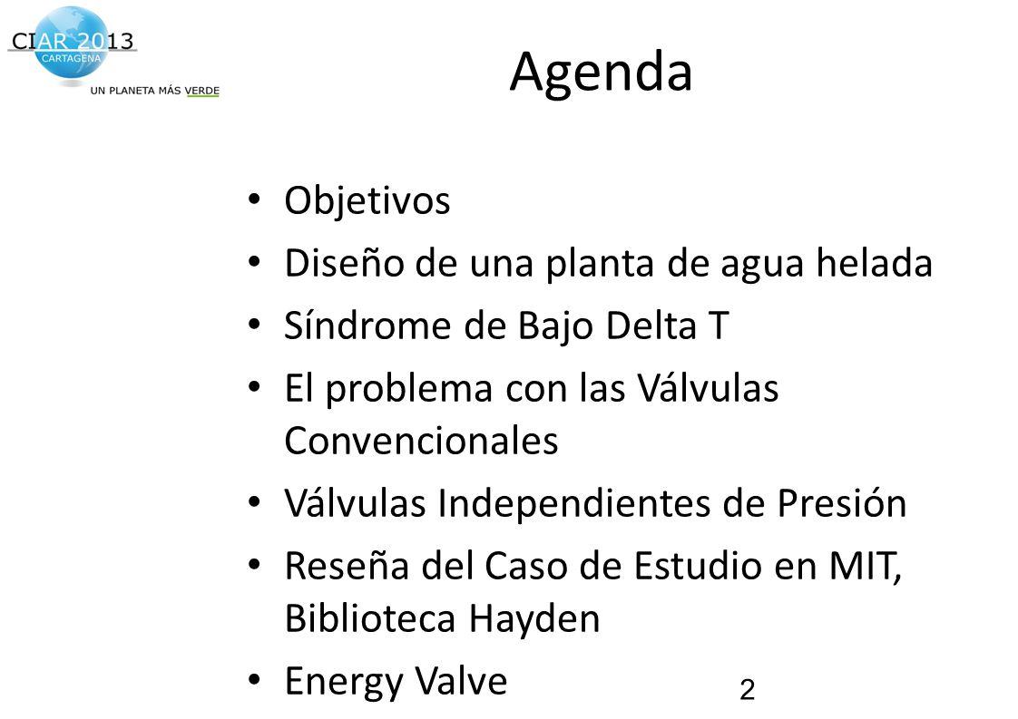 Traemos al presente el futuro de la construcción! Agenda Objetivos Diseño de una planta de agua helada Síndrome de Bajo Delta T El problema con las Vá