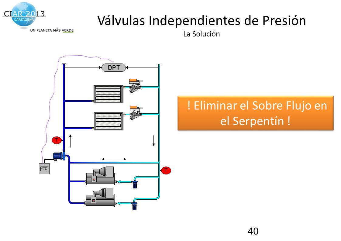 Traemos al presente el futuro de la construcción! Válvulas Independientes de Presión La Solución 40 VFD DPT TT ! Eliminar el Sobre Flujo en el Serpent