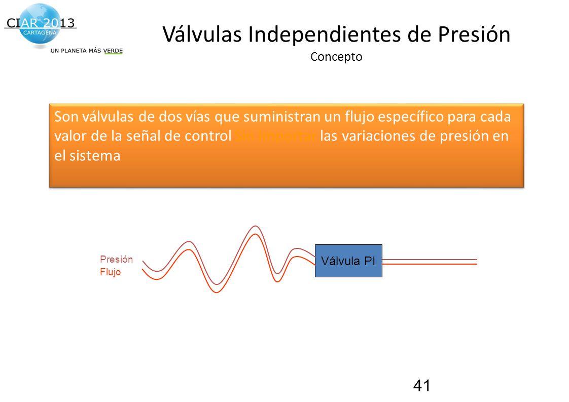 Traemos al presente el futuro de la construcción! Válvulas Independientes de Presión Concepto 41 Válvula PI Presión Flujo Son válvulas de dos vías que