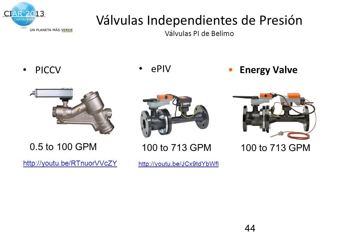 Traemos al presente el futuro de la construcción! Válvulas Independientes de Presión Válvulas PI de Belimo PICCV ePIV 44 0.5 to 100 GPM 100 to 713 GPM