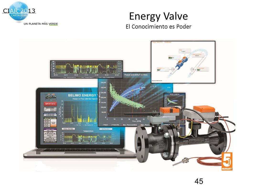 Traemos al presente el futuro de la construcción! Energy Valve El Conocimiento es Poder 45