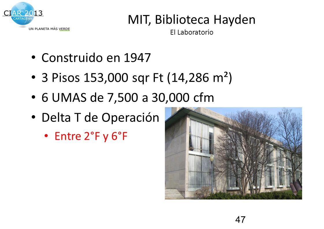 Traemos al presente el futuro de la construcción! MIT, Biblioteca Hayden El Laboratorio Construido en 1947 3 Pisos 153,000 sqr Ft (14,286 m²) 6 UMAS d
