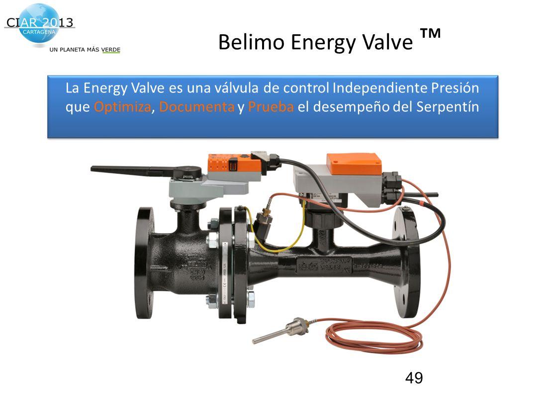 Traemos al presente el futuro de la construcción! Belimo Energy Valve 49 La Energy Valve es una válvula de control Independiente Presión que Optimiza,