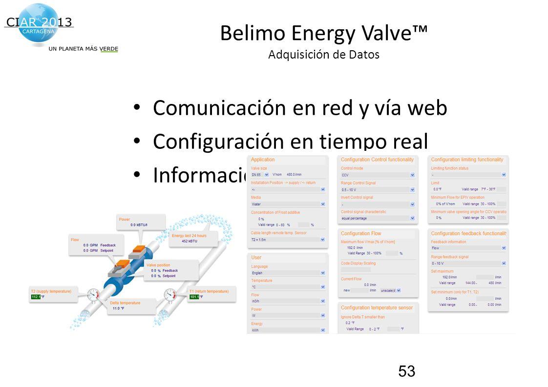 Traemos al presente el futuro de la construcción! Belimo Energy Valve Adquisición de Datos Comunicación en red y vía web Configuración en tiempo real