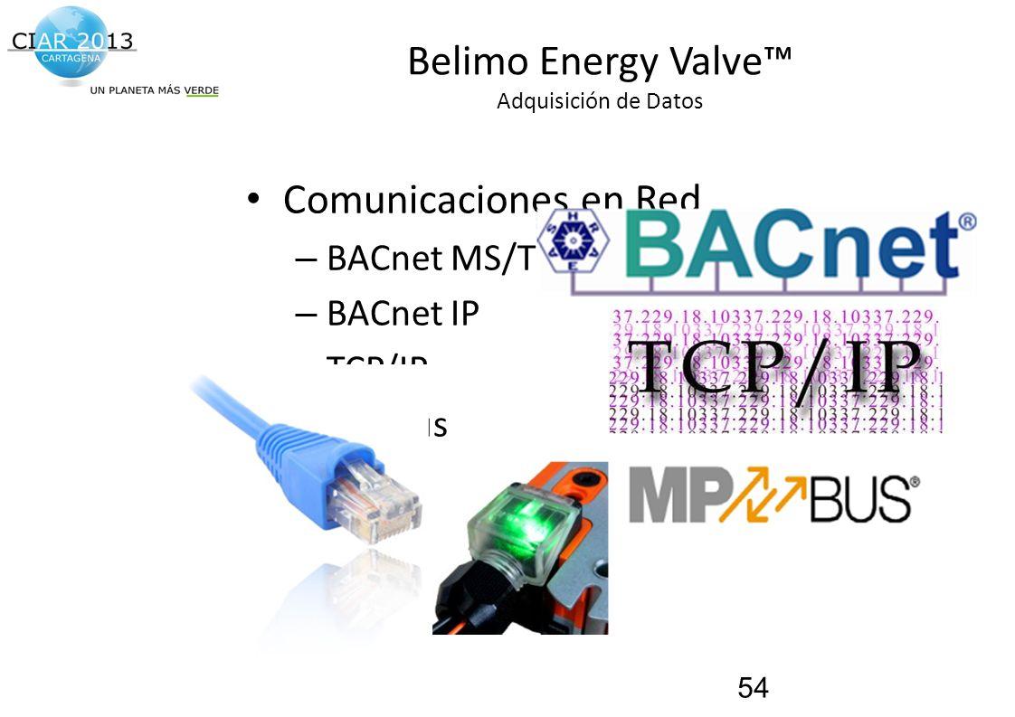 Traemos al presente el futuro de la construcción! Belimo Energy Valve Adquisición de Datos Comunicaciones en Red – BACnet MS/TP – BACnet IP – TCP/IP –