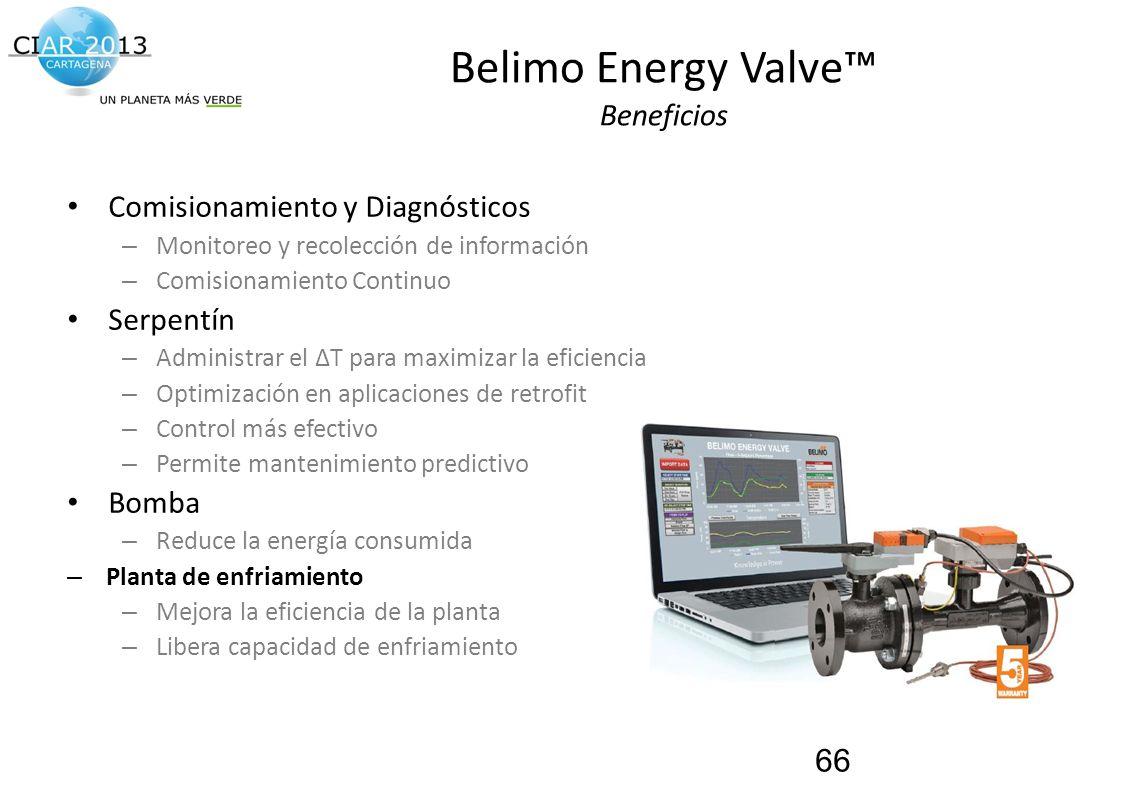 Traemos al presente el futuro de la construcción! Belimo Energy Valve Beneficios Comisionamiento y Diagnósticos – Monitoreo y recolección de informaci